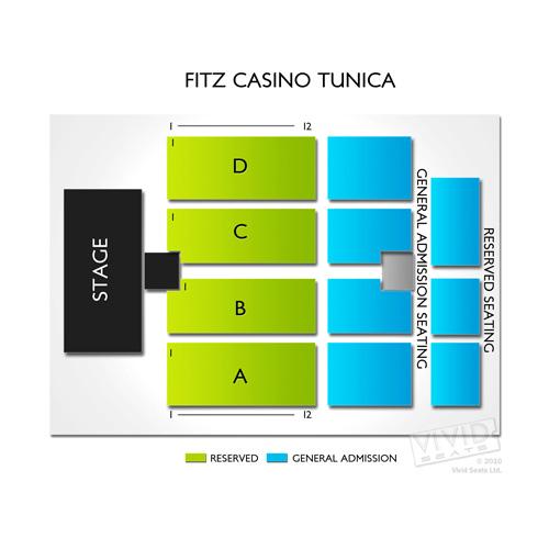 Fitz Casino Tunica