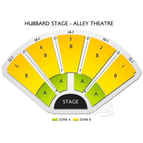 Hubbard Stage - Alley Theatre