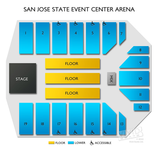 San Jose State Event Center Arena