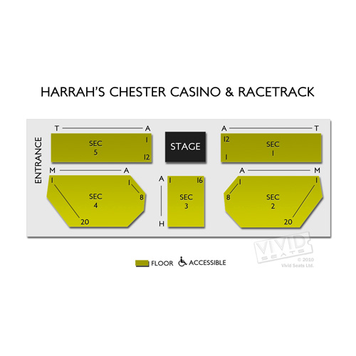 Harrah's Chester Casino & Racetrack