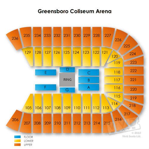 Greensboro Coliseum Complex