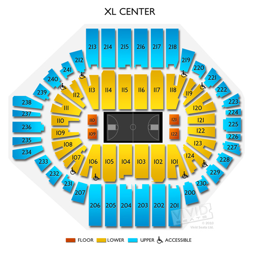 XL Center