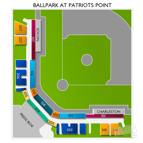 Ballpark at Patriots Point