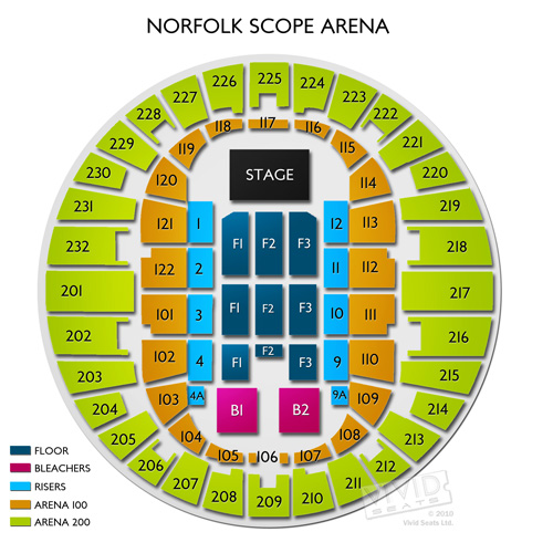 Norfolk Scope Arena