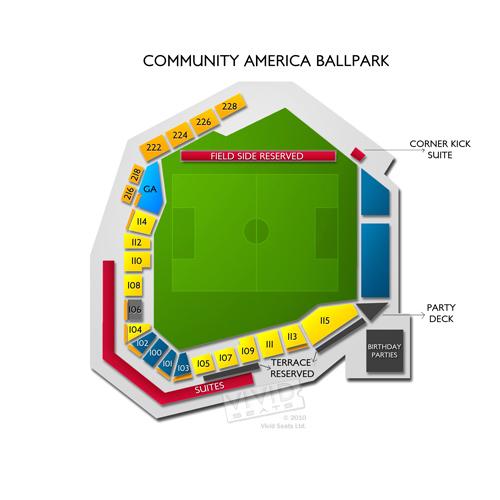Community America Ballpark