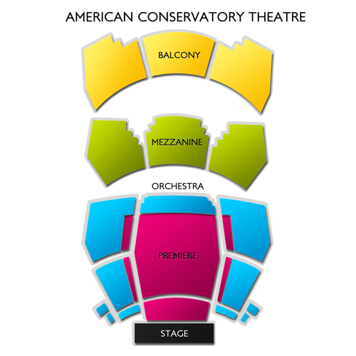 American Conservatory Theatre