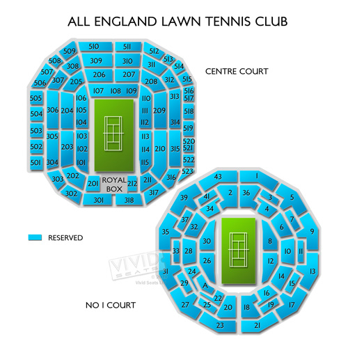 All England Lawn Tennis & Croquet Club - No. 1 Court