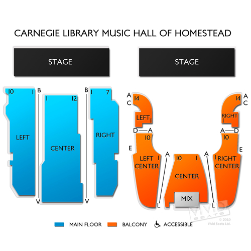 Carnegie Library Music Hall of Homestead