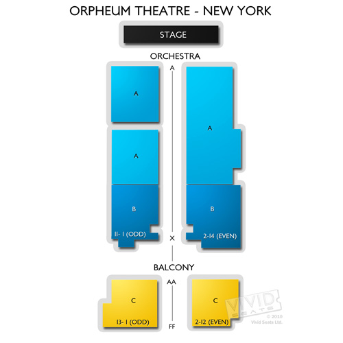 Orpheum Theatre - New York