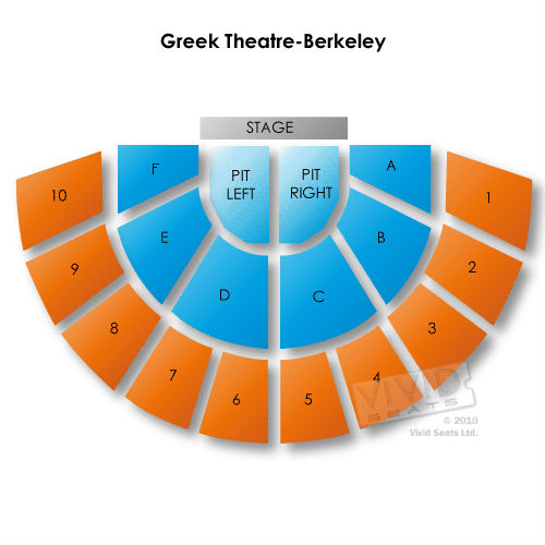 Greek Theatre - Berkeley