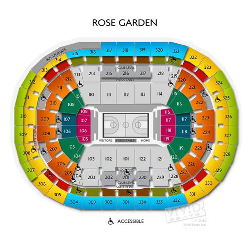 Rose Garden Arena