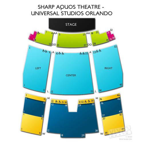 Sharp Aquos Theatre - Universal Studios Orlando