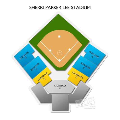 Sherri Parker Lee Stadium