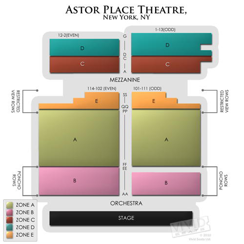 Astor Place Theatre
