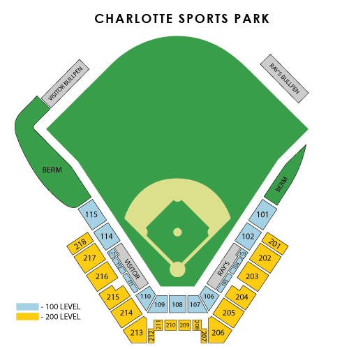 Charlotte Sports Park