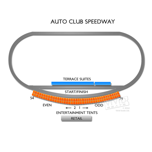 Auto Club Speedway