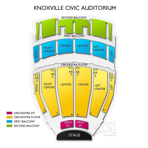 Knoxville Civic Auditorium