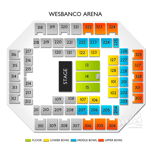 Wesbanco Arena