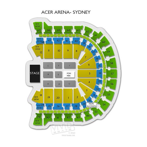Sydney Olympic Park - Allphones Arena