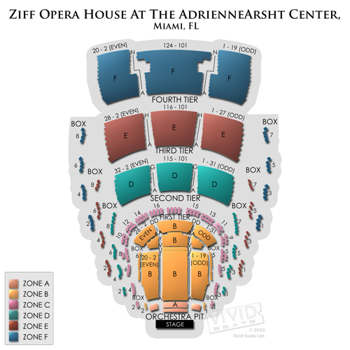 Ziff Ballet Opera House-Adrienne Arsht PAC