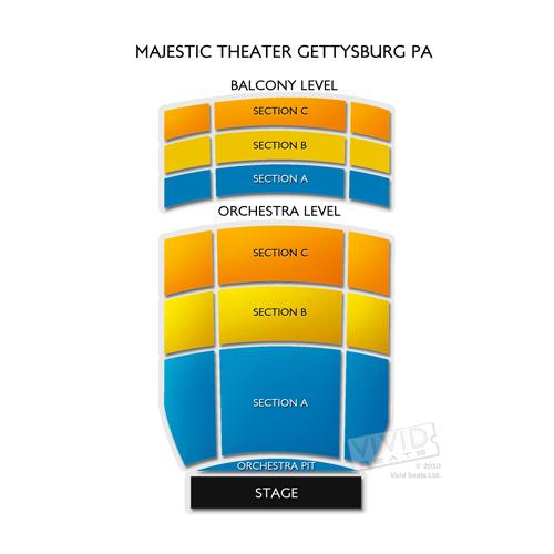 Majestic Theater Gettysburg