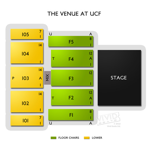 The Venue at UCF