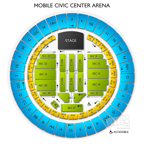Mobile Civic Center Arena