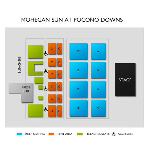 Mohegan Sun at Pocono Downs