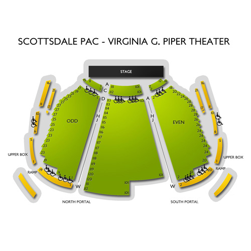 Scottsdale Performing Arts