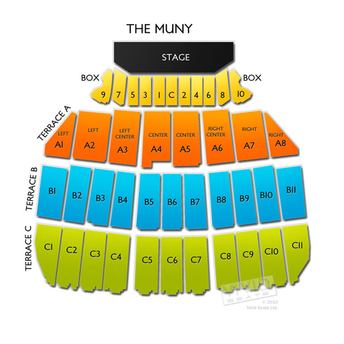The Muny