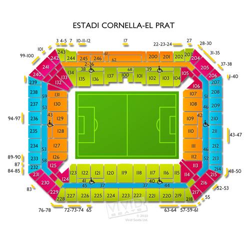 Estadi Cornella-El Prat