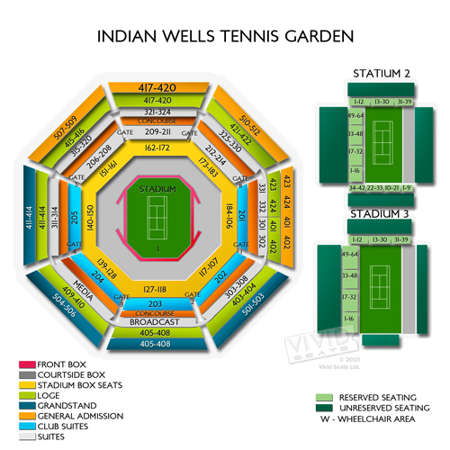 Stadium 1 at Indian Wells Tennis Garden
