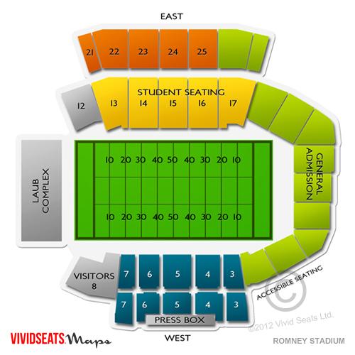 Romney Stadium