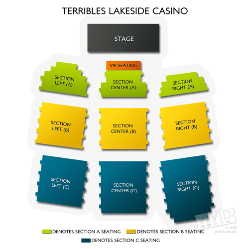 Terribles Lakeside Casino