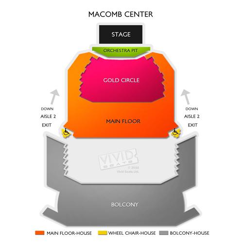 Macomb Center