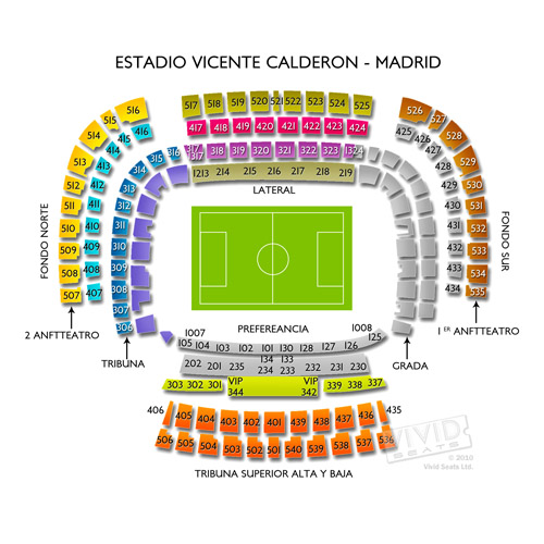 Estadio Vicente Calderon - Madrid