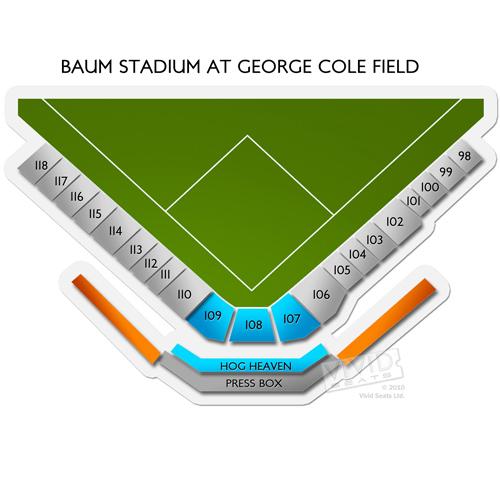 Baum Stadium At George Cole Field