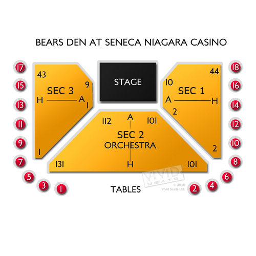 Bears Den at Seneca Niagara Casino