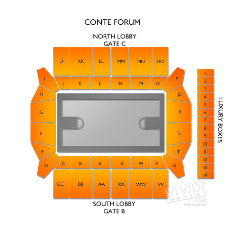 Conte Forum