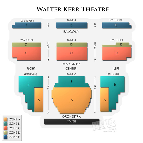 Walter Kerr Theatre