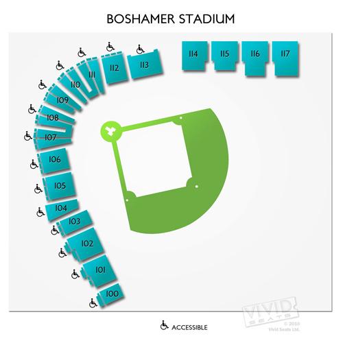 Boshamer Stadium