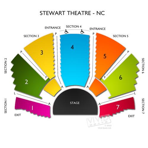 Stewart Theatre - NC