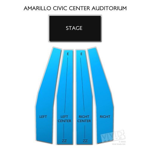 Amarillo Civic Center Auditorium