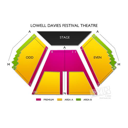 Lowell Davies Festival Theatre