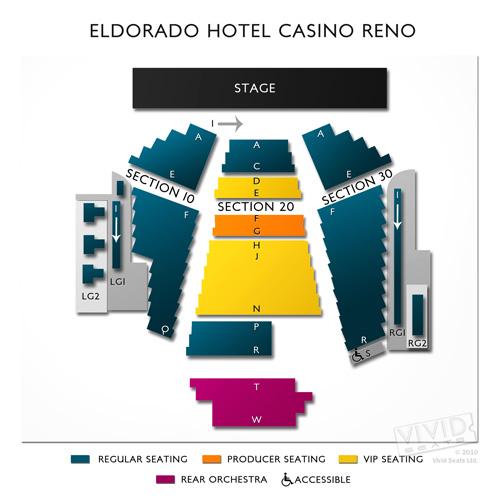 Eldorado Hotel Casino Reno