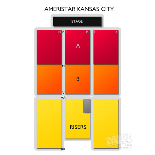 Ameristar Kansas City
