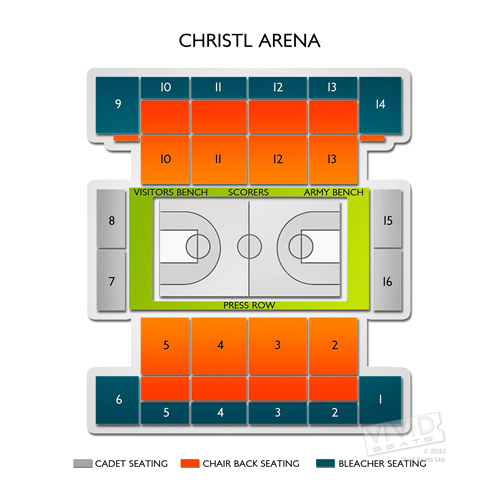Christl Arena
