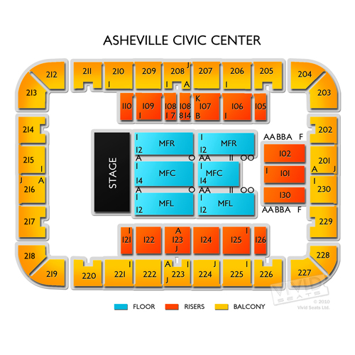Asheville Civic Center - Arena