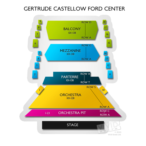 Gertrude Castellow Ford Center