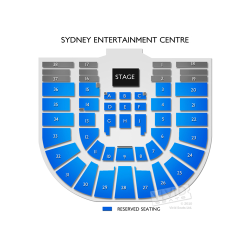 Sydney Entertainment Centre